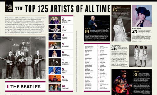 Billboard объявили список 125 величайших артистов чарта, естественно не обошлось и без хип-хопа