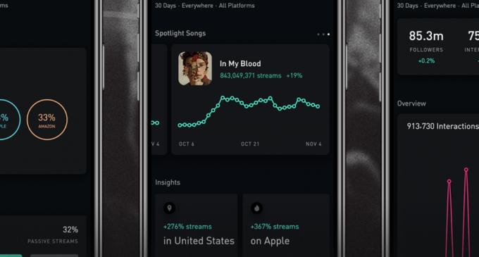 UNIVERSAL MUSIC выпускает приложение Universal Music Artists для артистов и менеджеров для отслеживания стриминга и социальных сетей