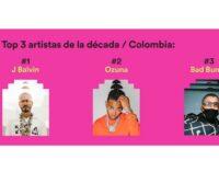 Новости музыки                       J Balvin – певец, которого колумбийцы больше всего слушали на Spotify с 2010 по 2019 гг.